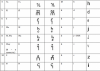 Унификация черкесского алфавита